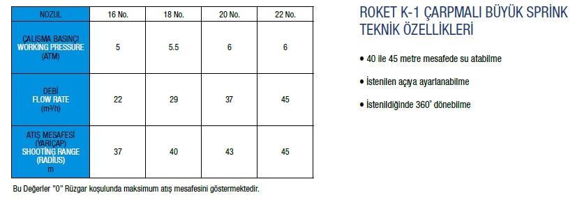 ROKET K-1 - 1